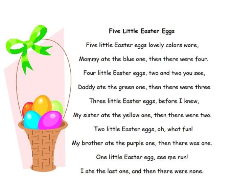 Best Poems for Easter Day